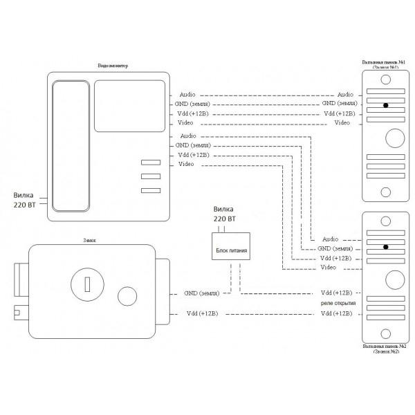 видеокамер наблюдения